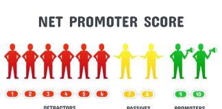 Net promoter score calculator